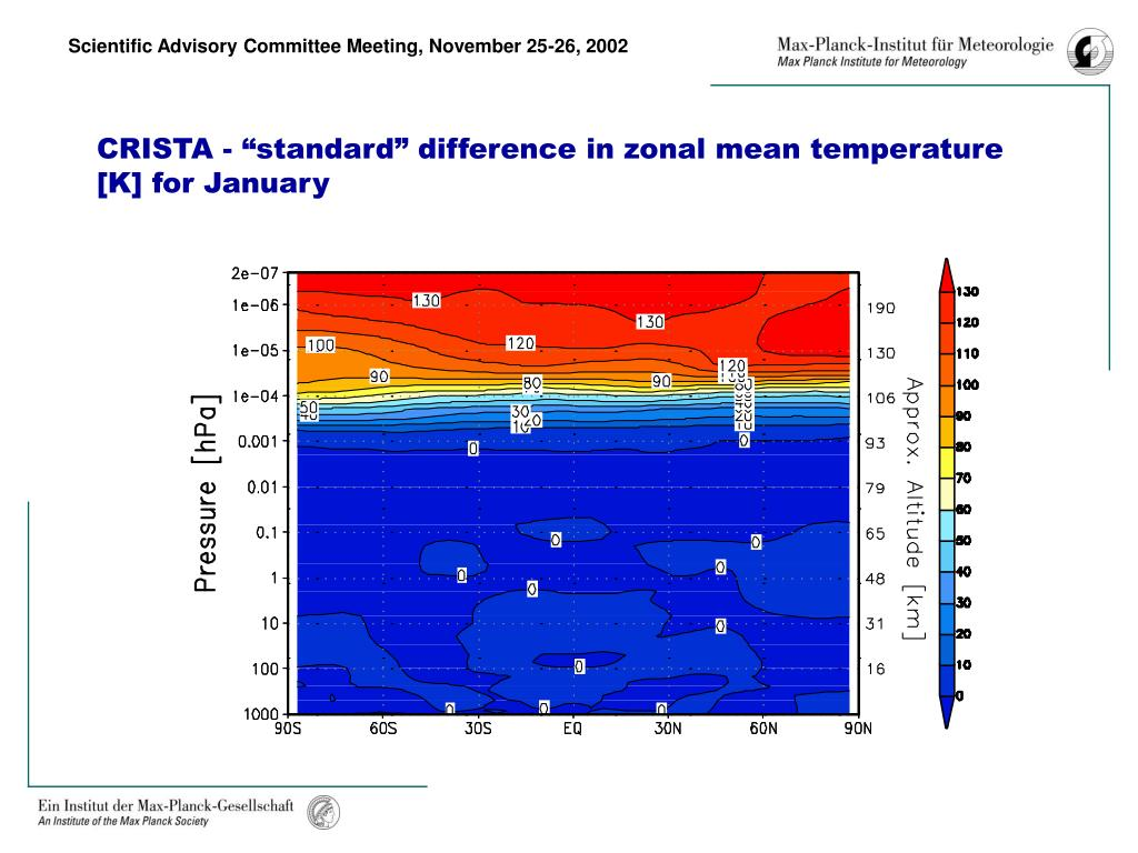 "CRISTA - ""standard"" difference in zonal mean temperature [K] for January"