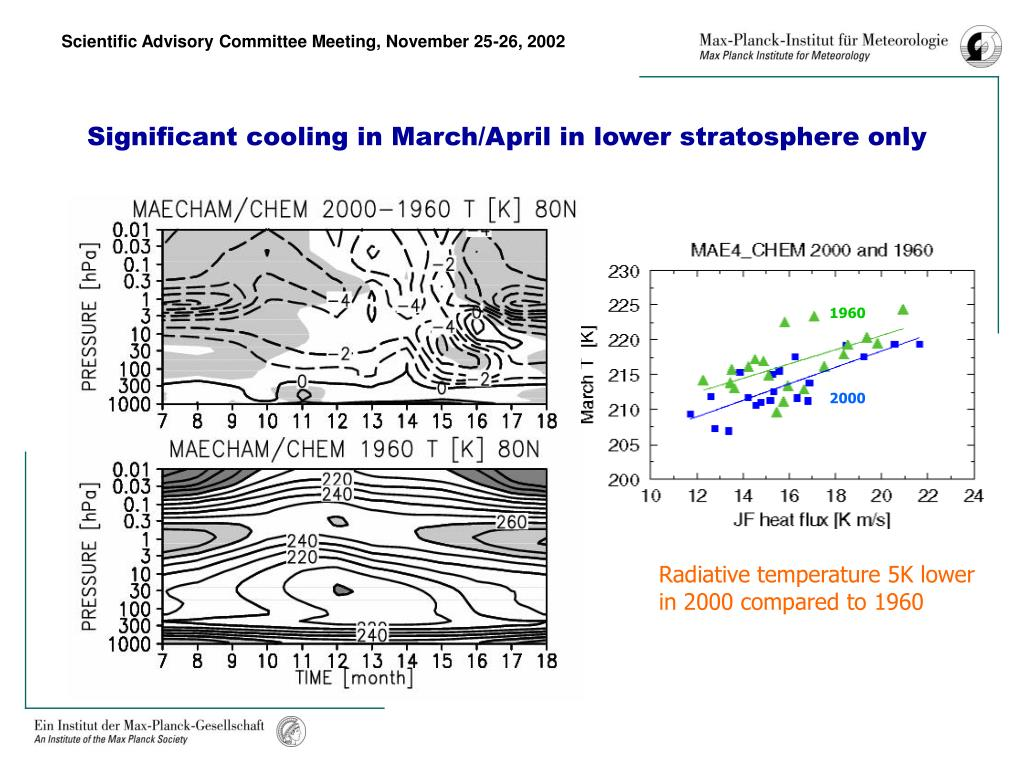 Significant cooling in March/April in lower stratosphere only