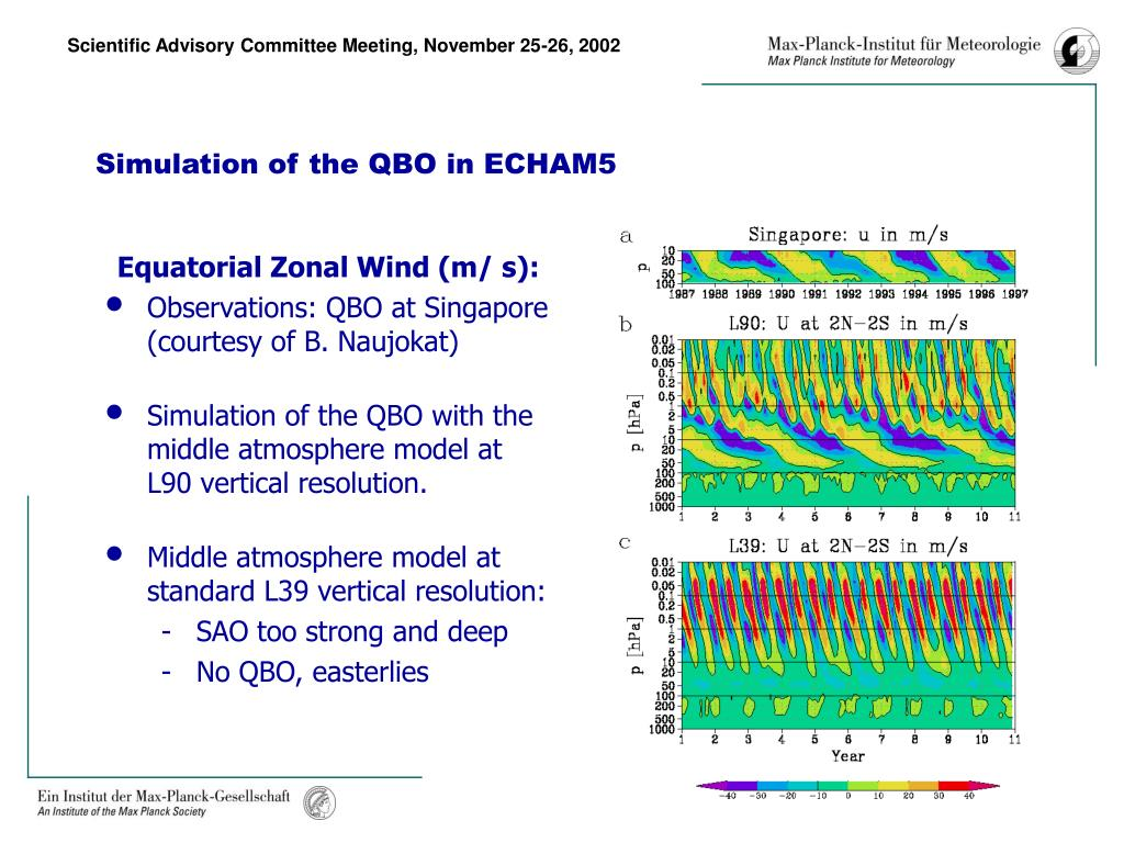 Simulation of the QBO in ECHAM5
