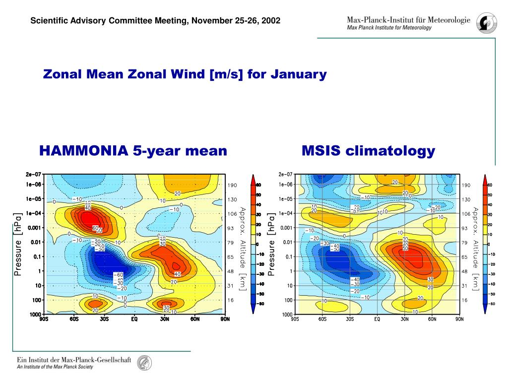 Zonal Mean Zonal Wind [m/s] for January
