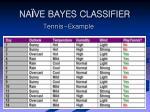 na ve bayes classifier22