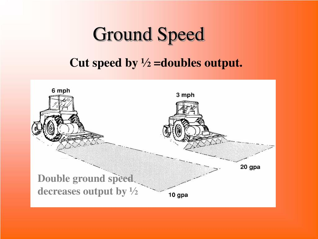 Ground Speed