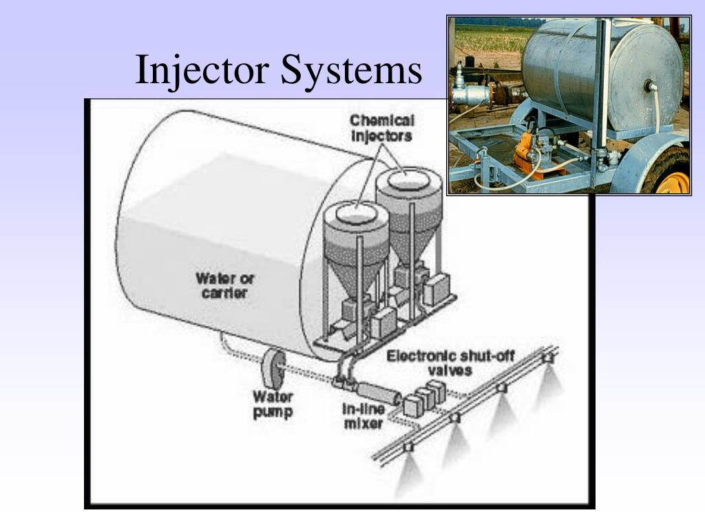 Injector Systems