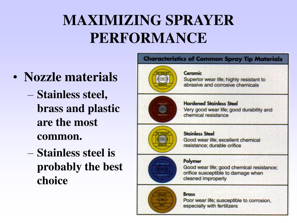 MAXIMIZING SPRAYER PERFORMANCE