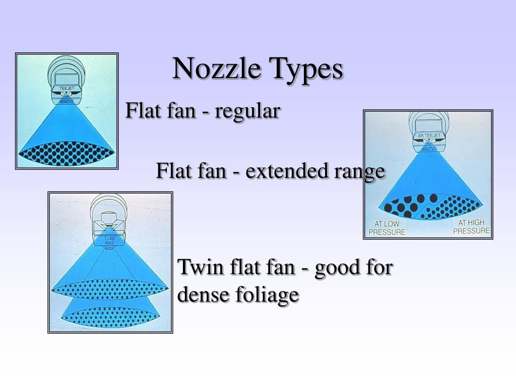 Nozzle Types