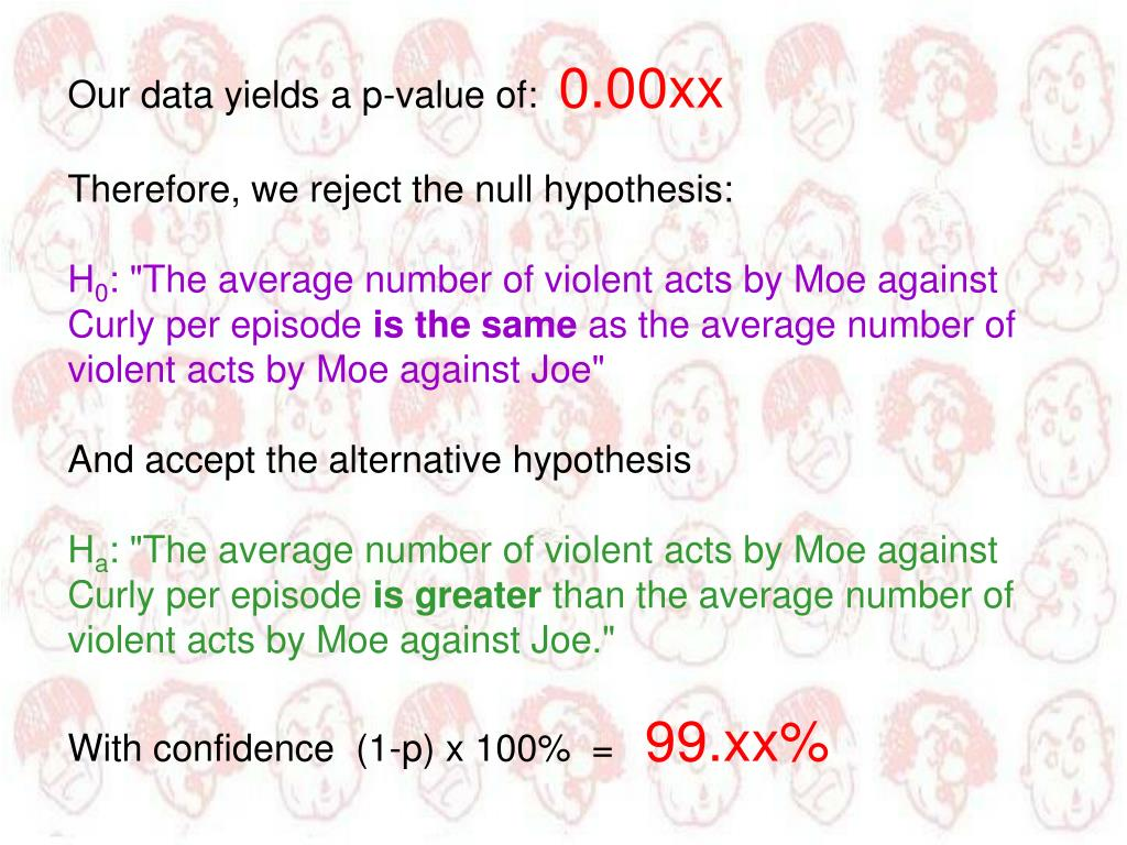 Our data yields a p-value of: