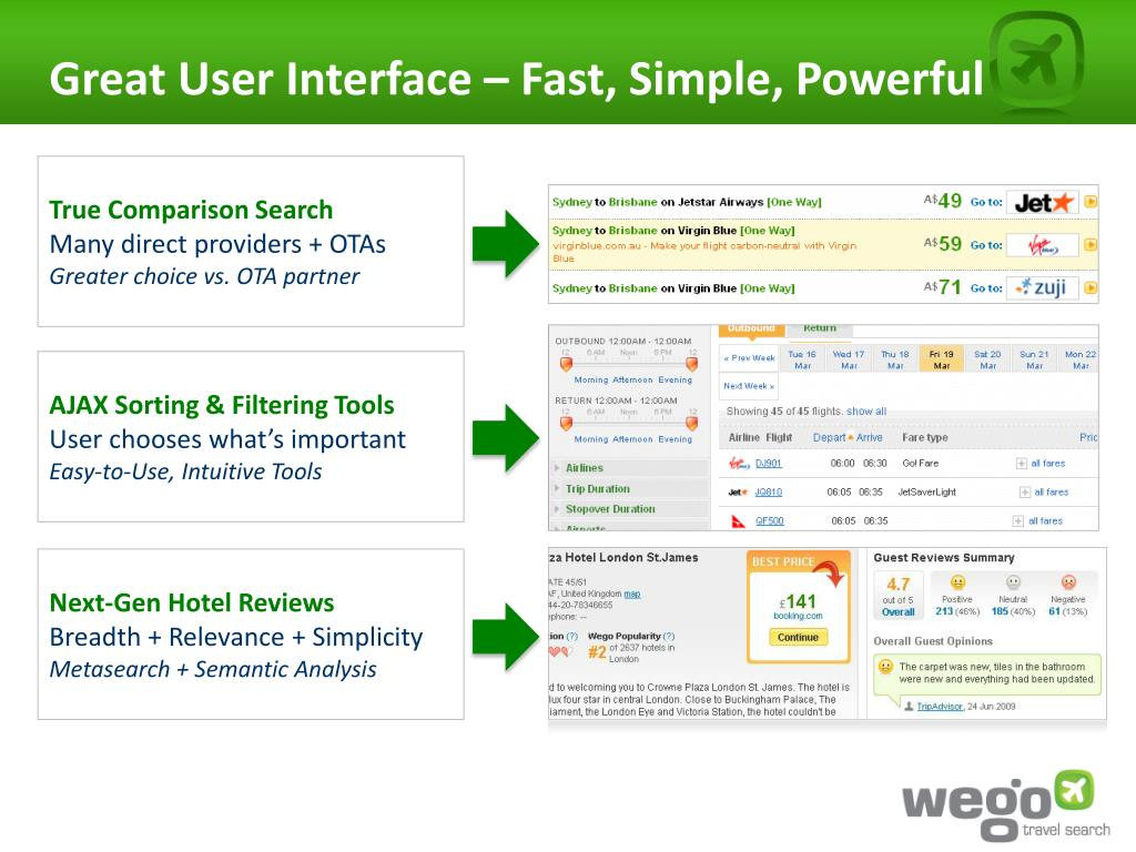 Great User Interface – Fast, Simple, Powerful