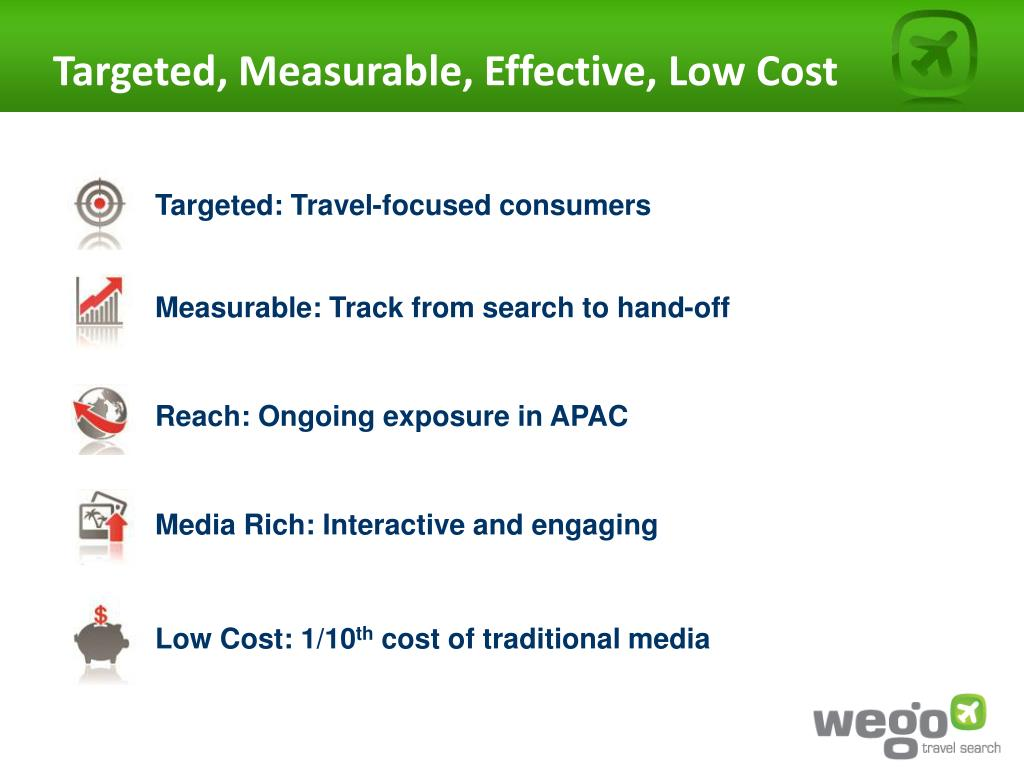 Targeted, Measurable, Effective, Low Cost
