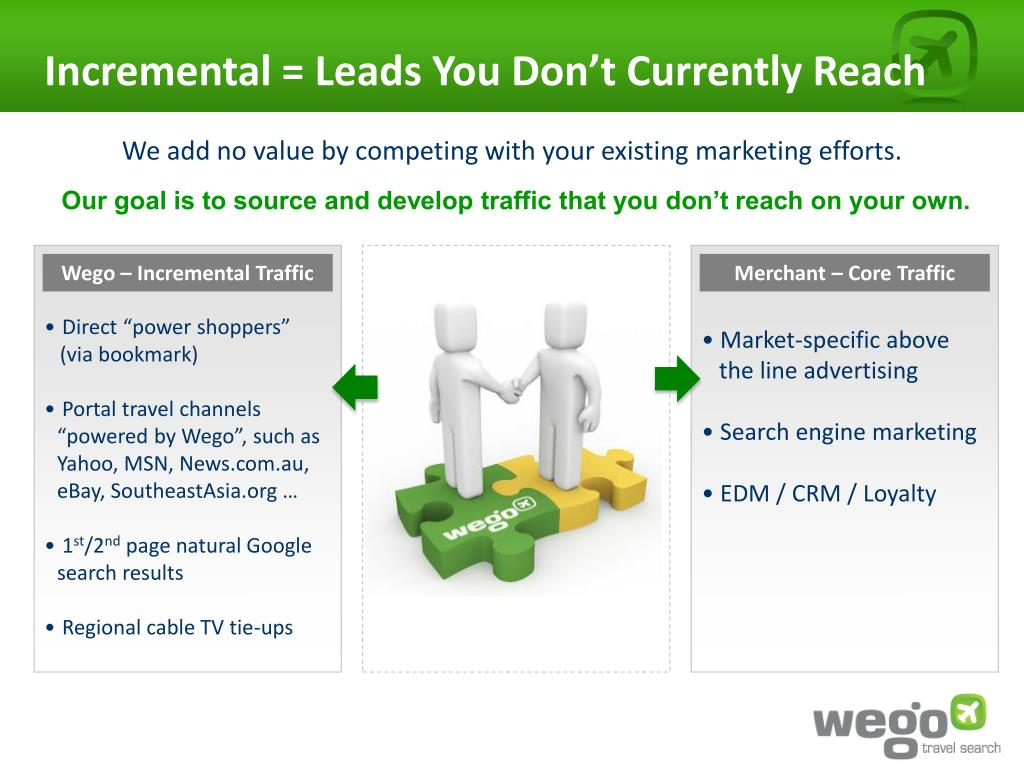 Incremental = Leads You Don't Currently Reach