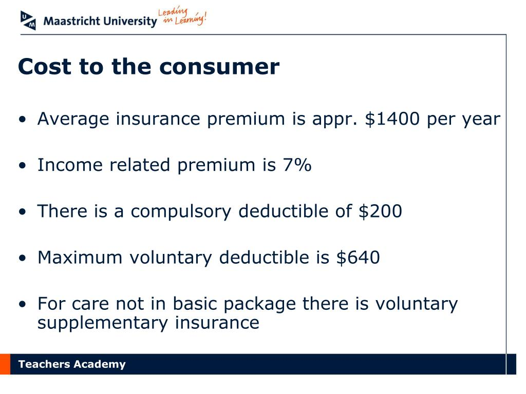 Cost to the consumer