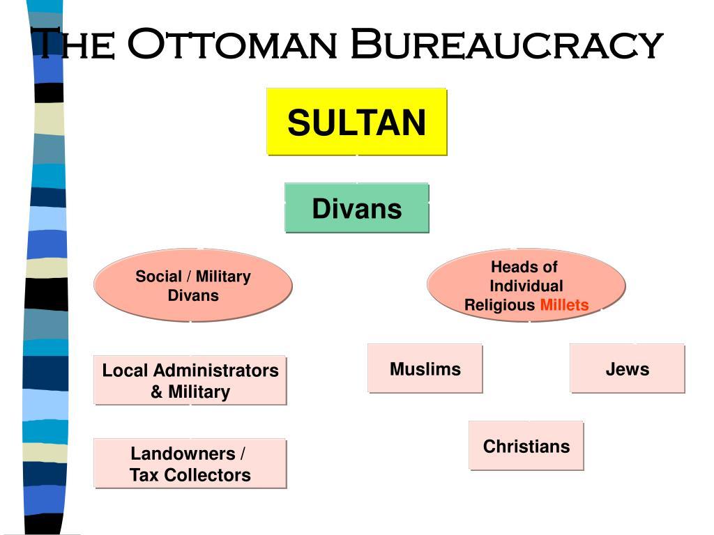 The Ottoman Bureaucracy