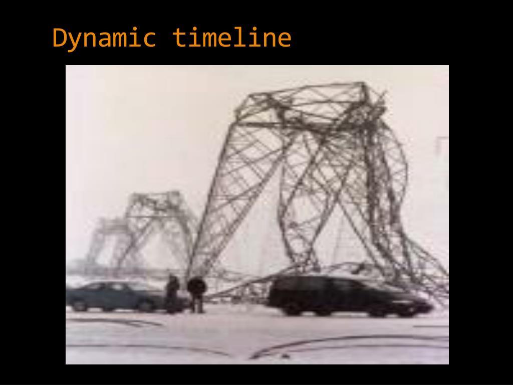 Dynamic timeline