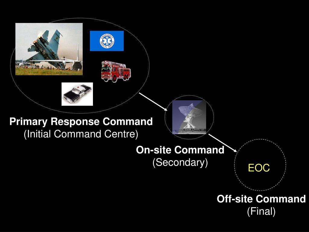 Primary Response Command