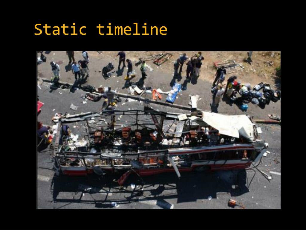 Static timeline
