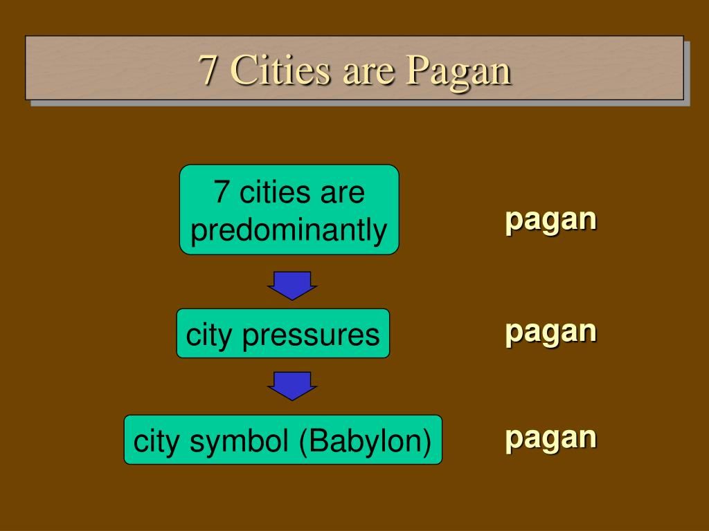 city pressures