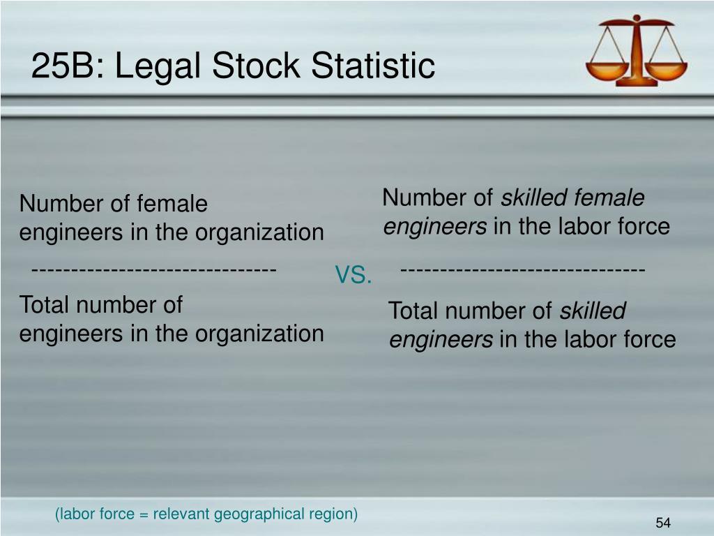 25B: Legal Stock Statistic