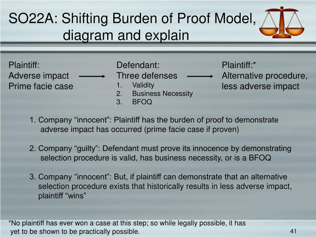 SO22A: Shifting Burden of Proof Model,