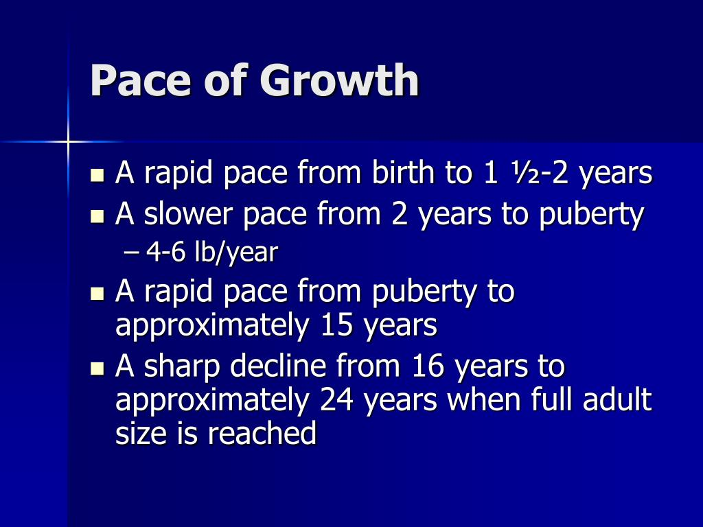 Pace of Growth