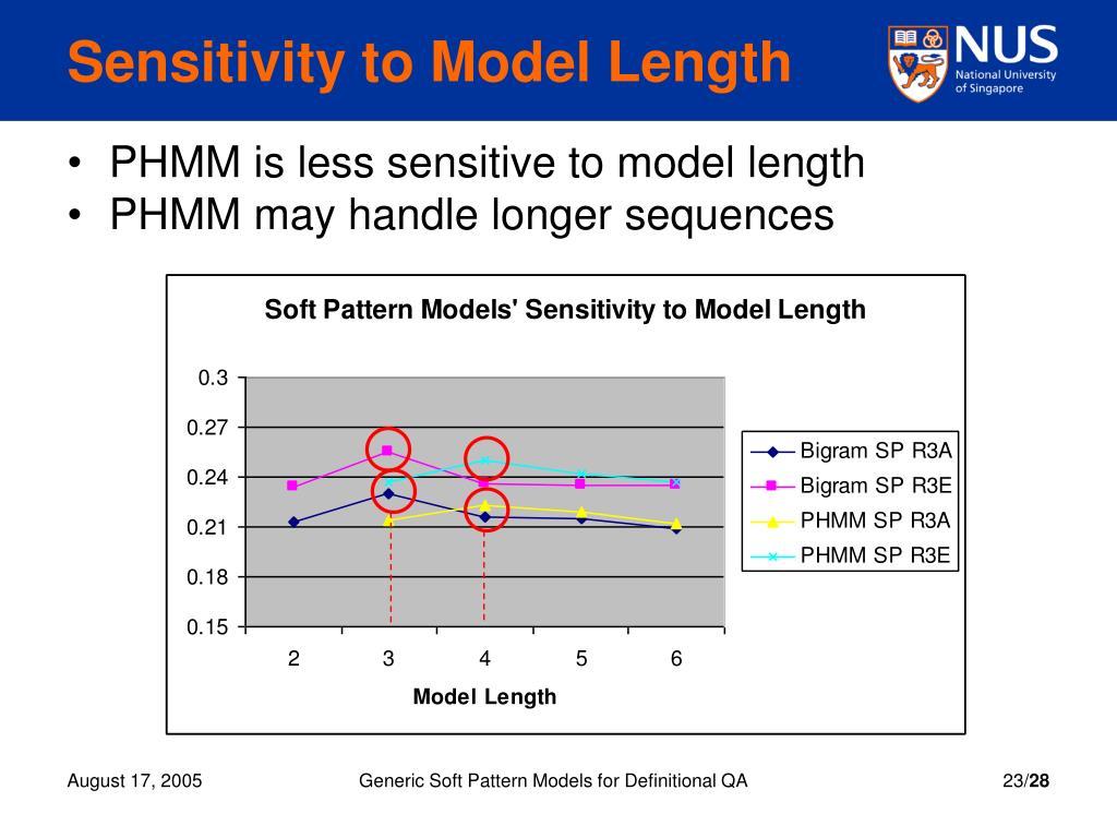 Sensitivity to Model Length