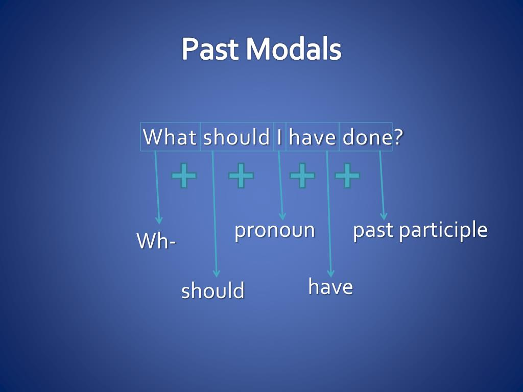 Past Modals