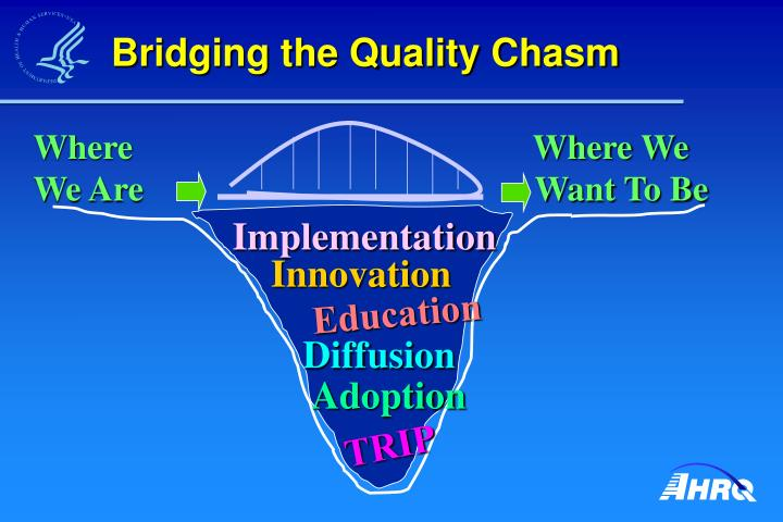 Bridging the Quality Chasm