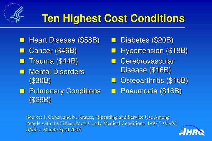 Heart Disease ($58B)