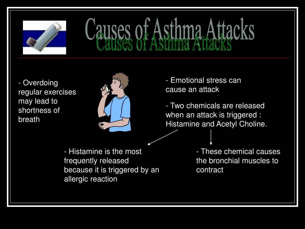 Causes of Asthma Attacks