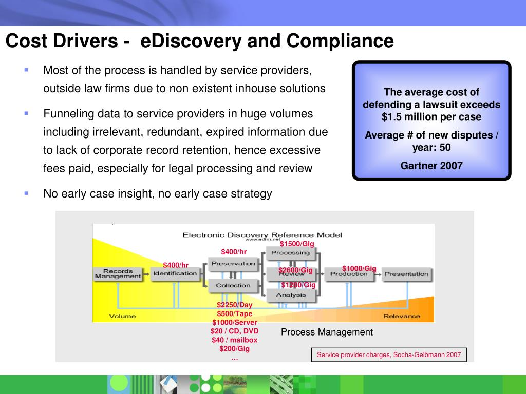 Cost Drivers -  eDiscovery and Compliance