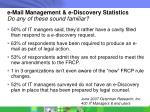 e mail management e discovery statistics do any of these sound familiar