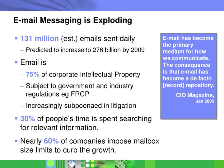 E mail messaging is exploding