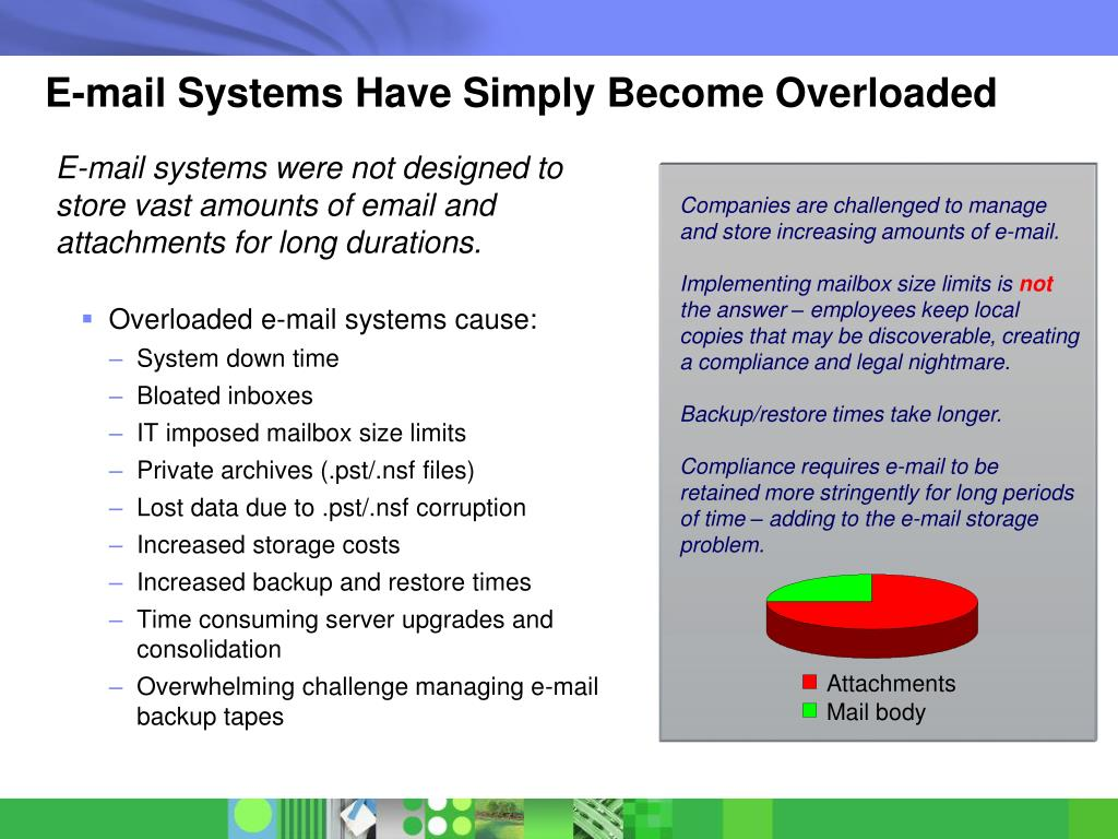 E-mail Systems Have Simply Become Overloaded