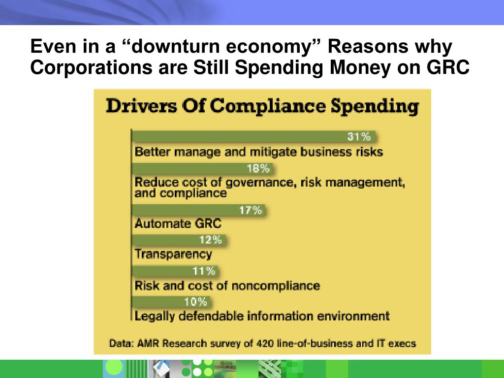 "Even in a ""downturn economy"" Reasons why Corporations are Still Spending Money on GRC"