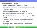 legal discovery factoids