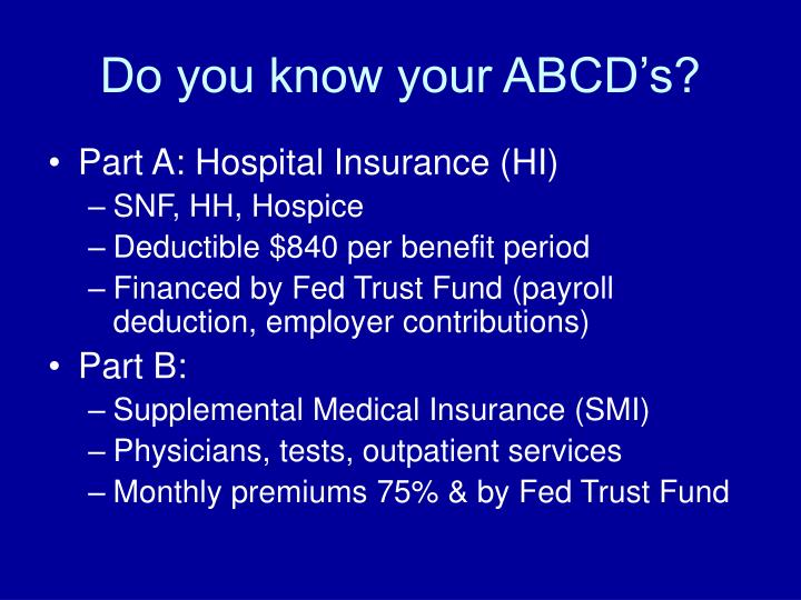 Do you know your ABCD's?