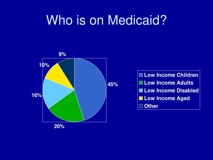 Who is on Medicaid?