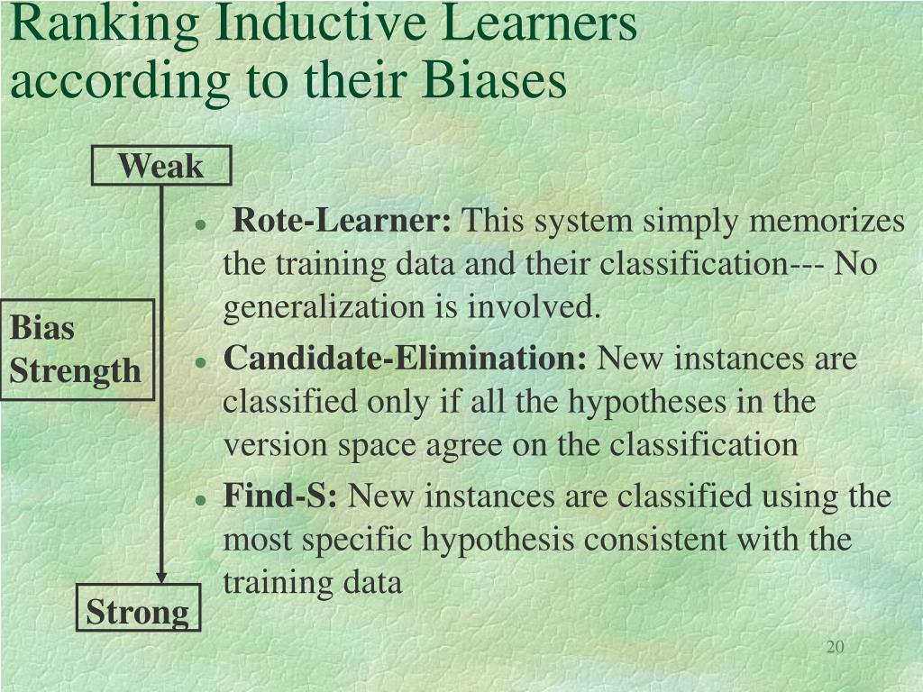Ranking Inductive Learners according to their Biases