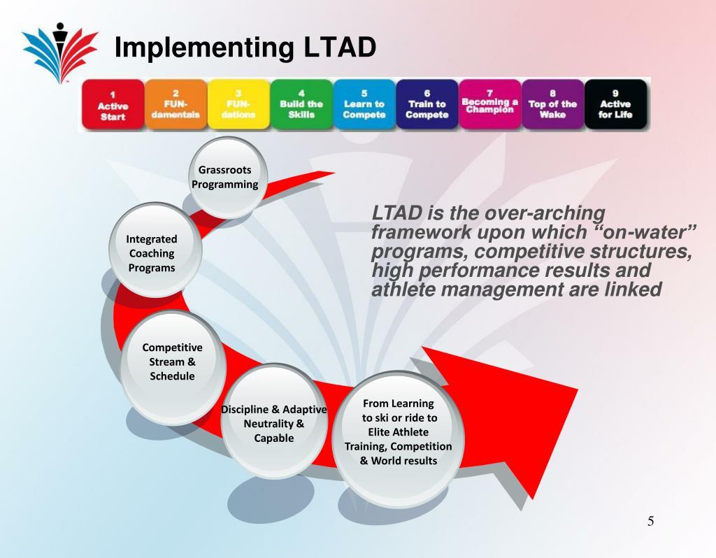 Implementing LTAD