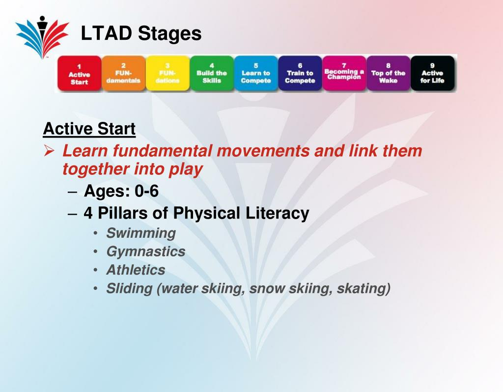 LTAD Stages