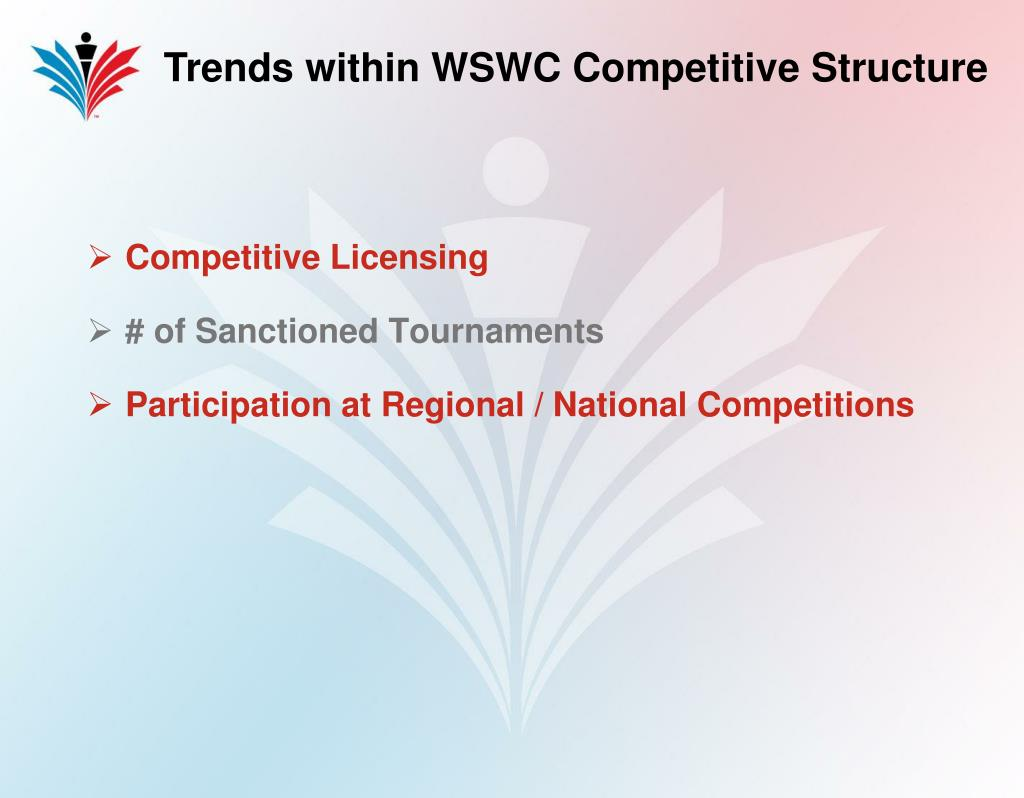 Trends within WSWC Competitive Structure