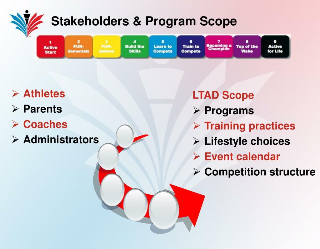 Stakeholders & Program Scope