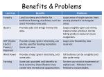 benefits problems