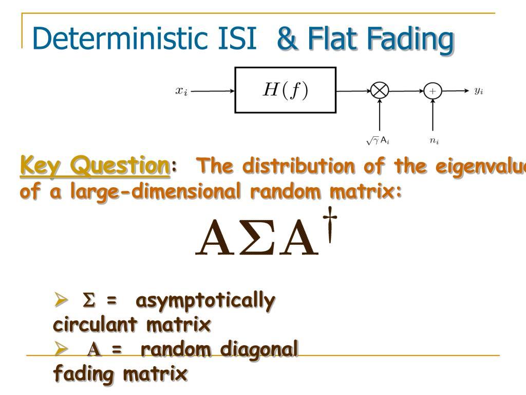 Deterministic ISI