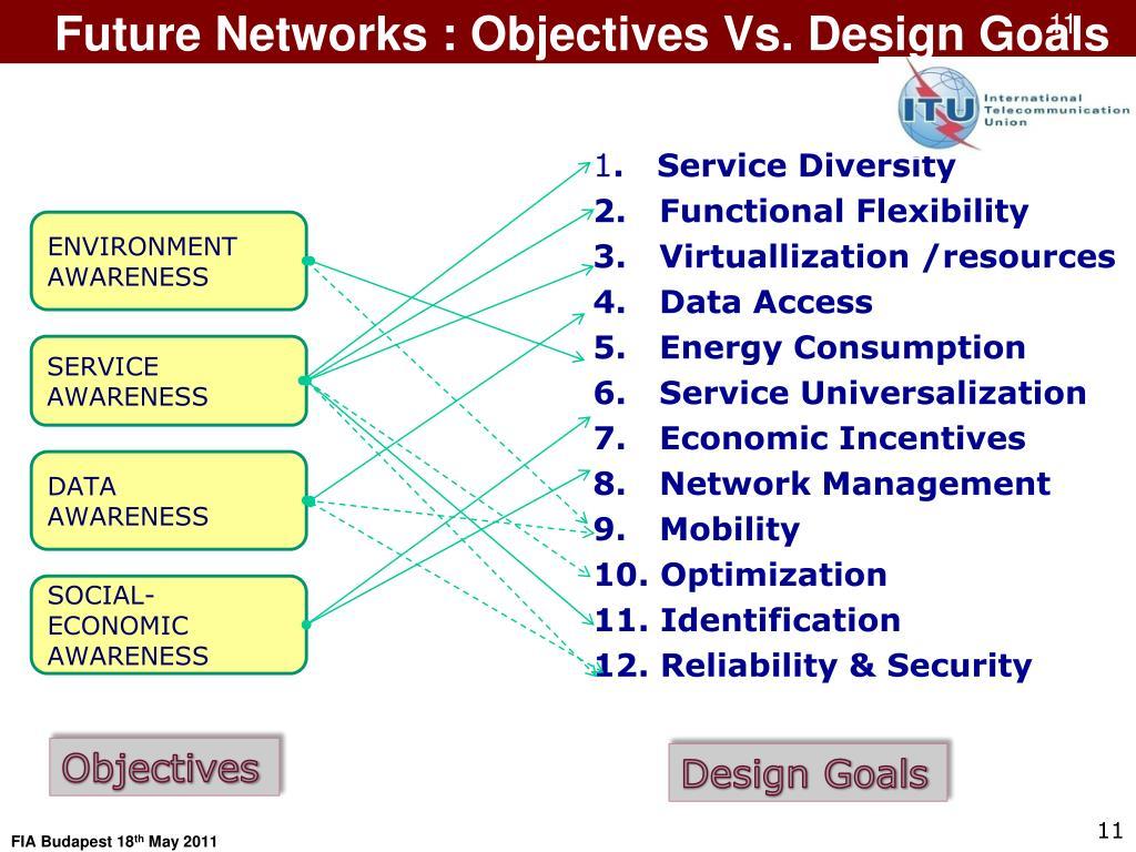 Future Networks : Objectives Vs. Design Goals