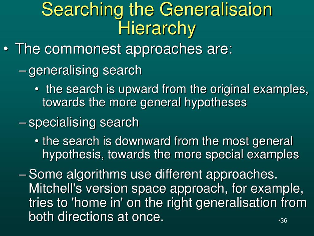 Searching the Generalisaion Hierarchy