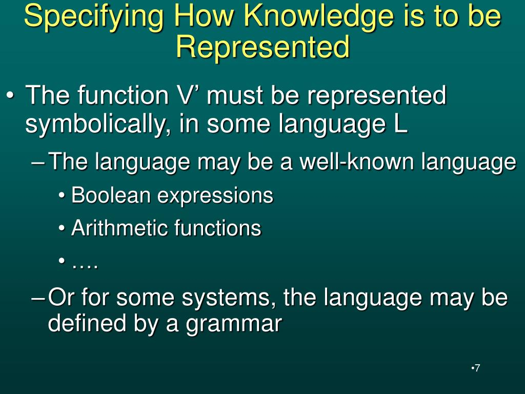 Specifying How Knowledge is to be Represented