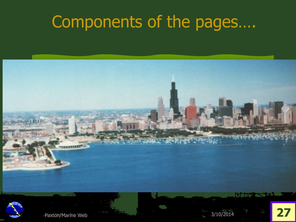 Components of the pages….