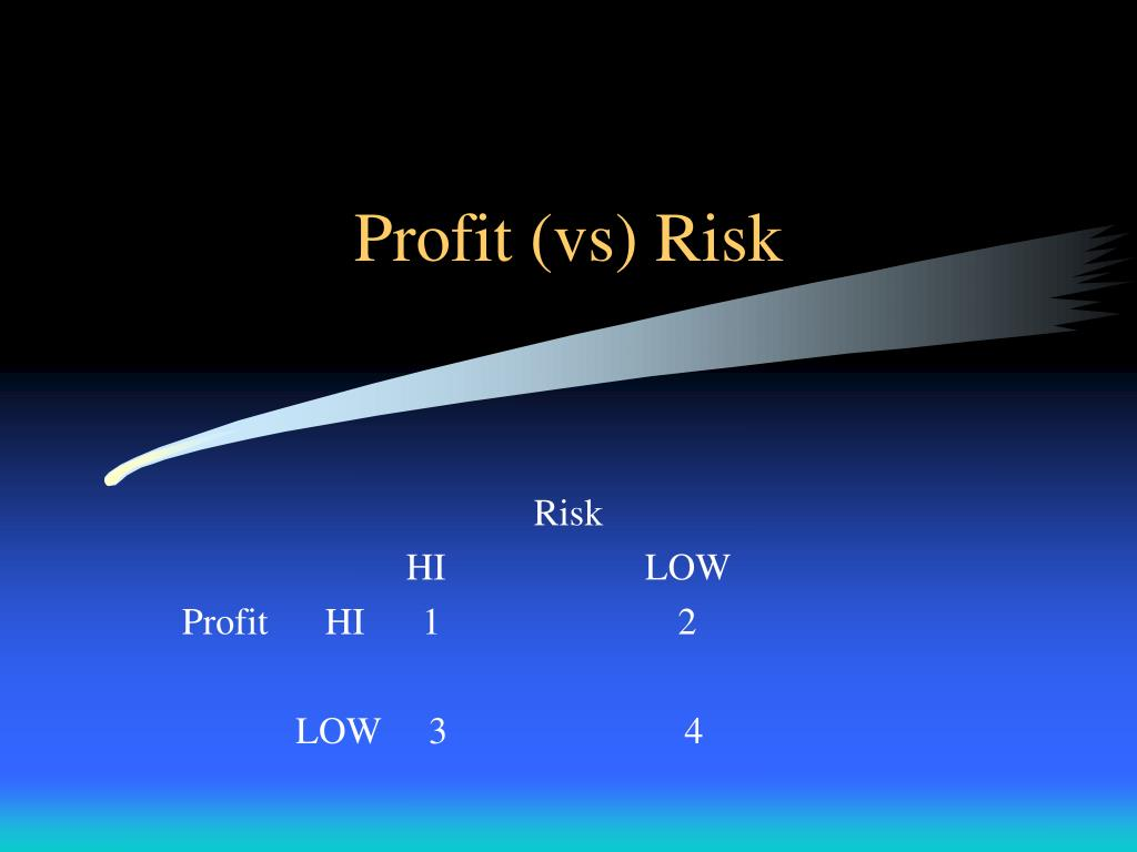 Profit (vs) Risk
