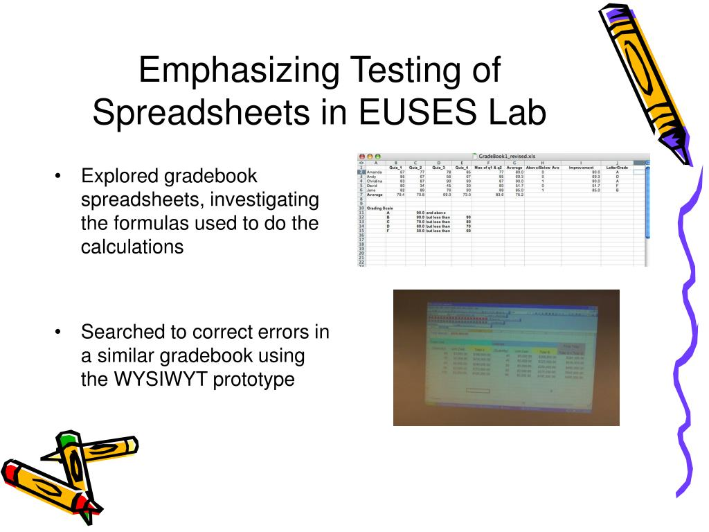 Emphasizing Testing of Spreadsheets in EUSES Lab