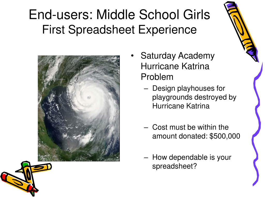 End-users: Middle School Girls