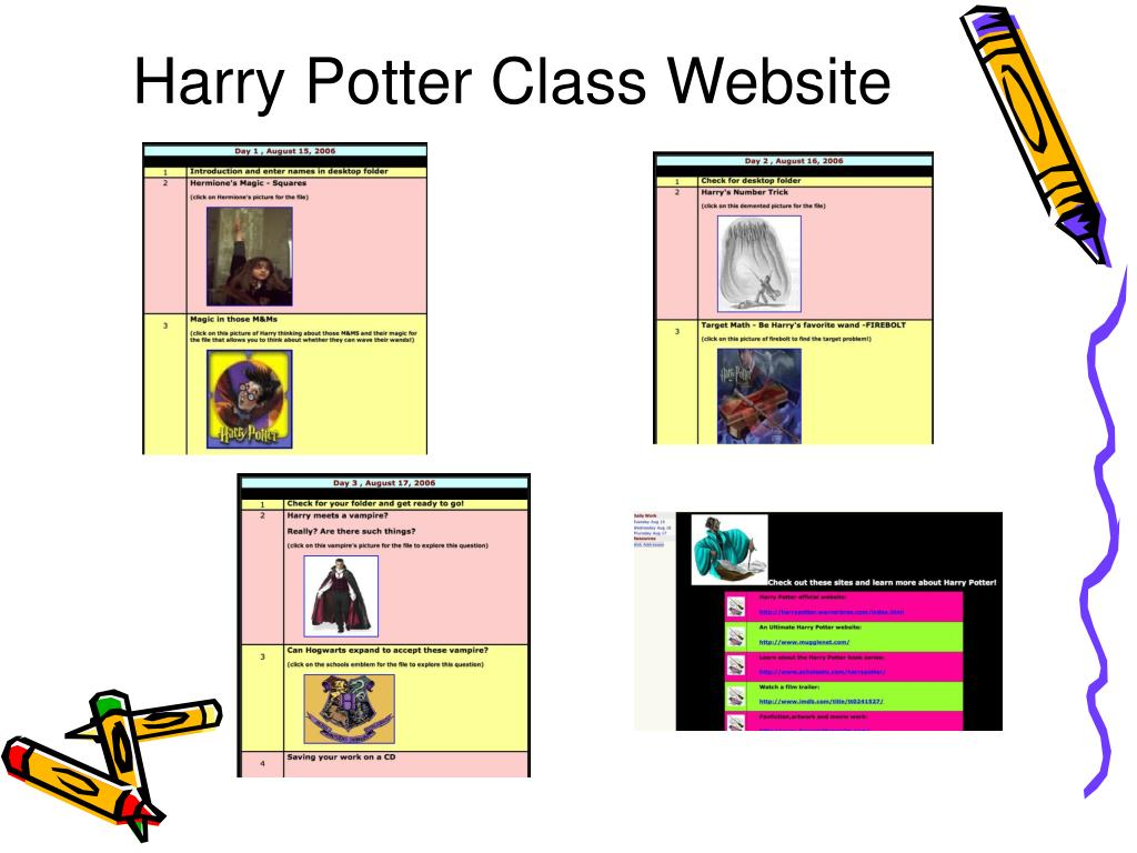 Harry Potter Class Website